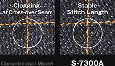 Stable Stitch Length